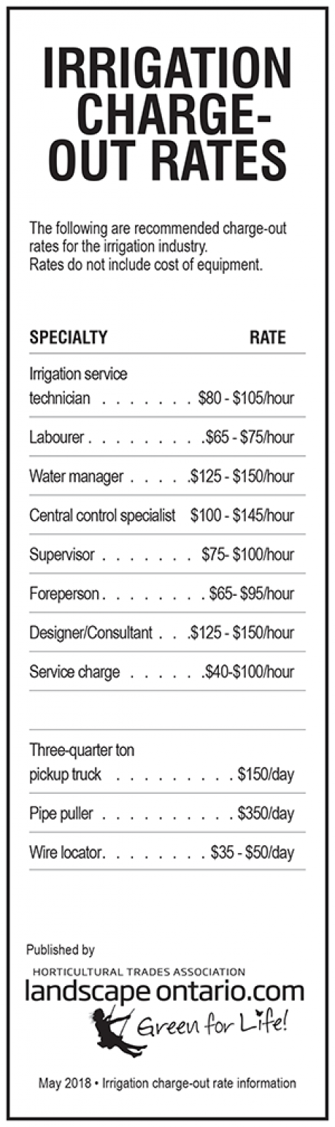 Irrigation charge-out rate card 2018